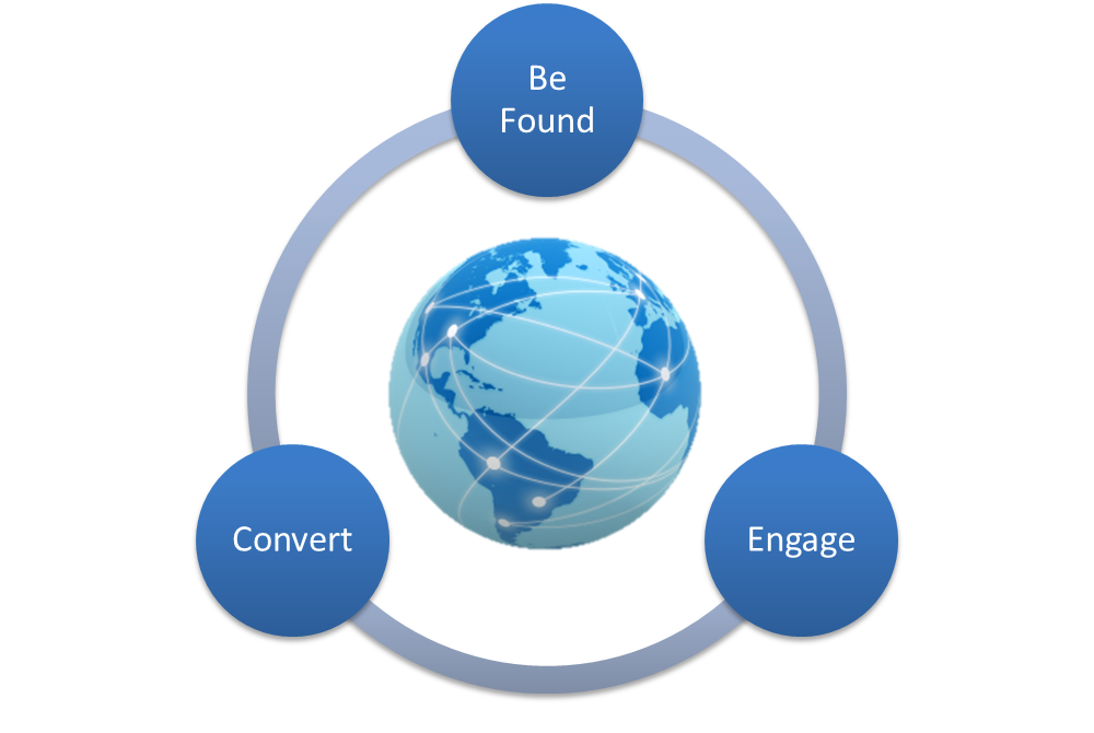 EmpowerNet Solutions
